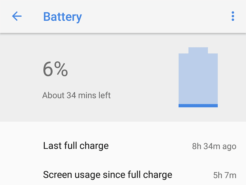 Good battery performance!