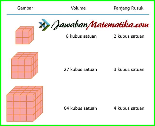 Kunci Jawaban Matematika Kls 5 Halaman 159