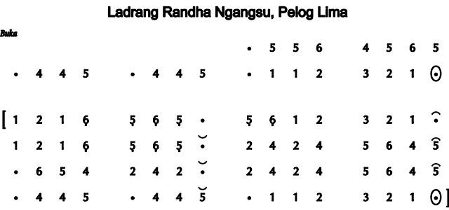 image: Randha Ngangsu pl 5