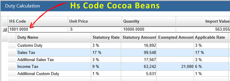 Import-Duties-on-cocoa-beans-in-Pakistan-HS-Code