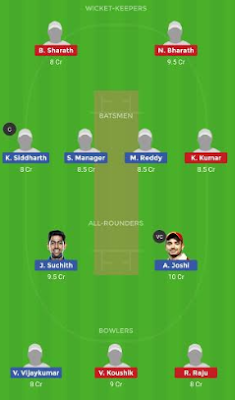MW vs BB dream 11 team | BB vs MW