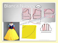 http://www.patronycostura.com/2017/01/blanca-nieves-disfraz-diy-tema-201.html