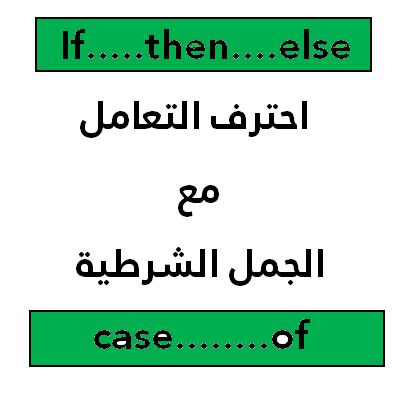 كتاب الجملة الشرطية في اللغة الانجليزية