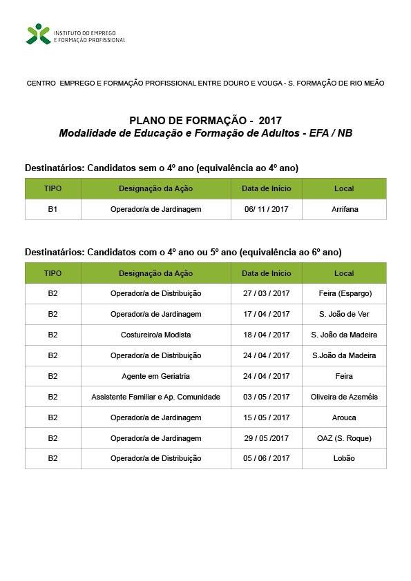 Cursos efa com equivalência ao 4º e 6º ano de escolaridade – Feira, S. J. Madeira, São João de Ver, Oliveira de Azeméis, Arouca e Lobão