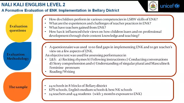 A Formative Evaluation of English Nali-Kali (ENK) Implementation in Bellary District