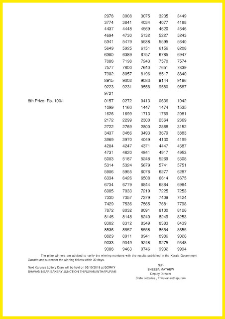 Kerala Lottery Result 28-09-2019 Karunya Lottery Results KR-415 keralalotteriesresults.in-002