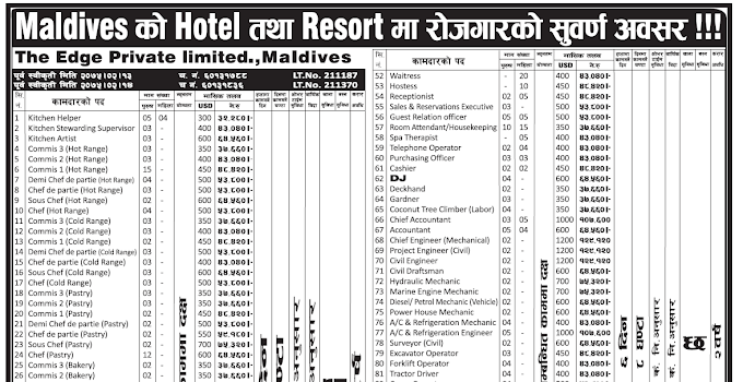 Jobs in Maldives for Nepali, Salary Rs 1,29,120