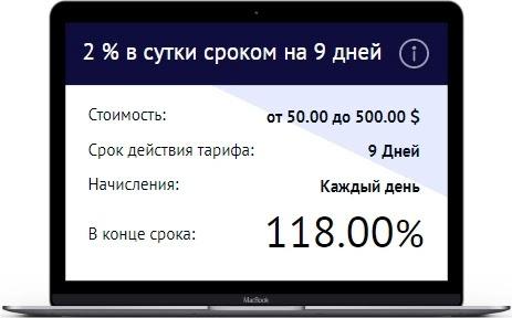 Инвестиционные планы CyberInvest 2