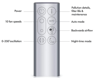 dyson-cool-am07-remote-control-best-air-purifier-in-united-states