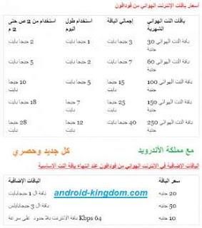 طريقة توصيل الإنترنت بدون خط أرضي أو هوائي 2016 بمصر مملكة