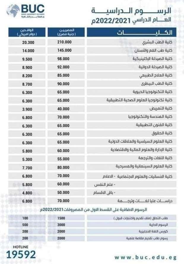اسعار الجامعات الخاصة 2021 / 2022 |  أرخص 6 كليات في الجامعات الخاصة 8