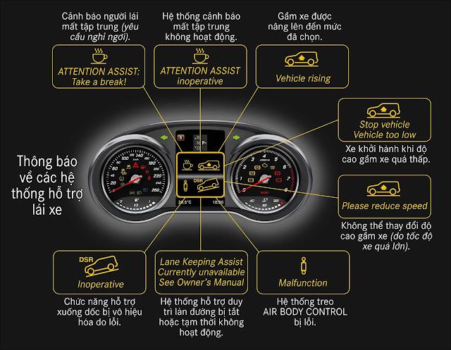 Thông báo về các hệ thống hỗ trợ lái xe