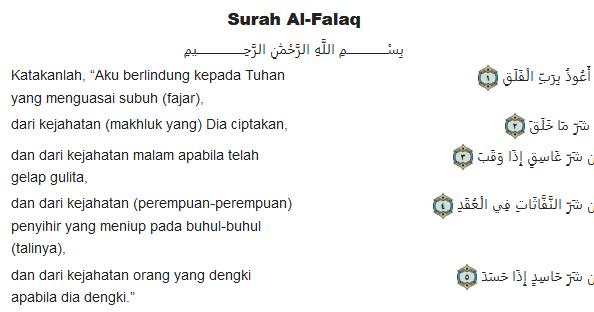 Definisi Surah Al Falaq Pengertian Arti Definisi Dari