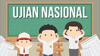 Kisi-Kisi Soal Ujian Nasional Jenjang Pendidikan Dasar dan Menengah TP 2019/2020 Telah Dirilis, Apa Manfaat dan Isinya?
