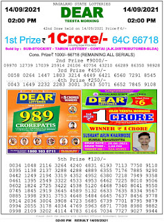 Nagaland Lottery Result Today 14.9.21
