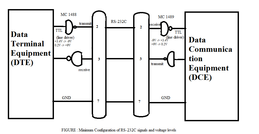 Block Diagram Of 8085 Microprocessor In Hindi