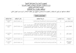 اعلان عن توظيف مستخدمين شبيهين نوفمبر 2018 للامن الوطني