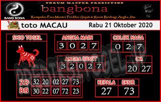 Prediksi Bangbona Toto Macau Rabu 21 Oktober 2020