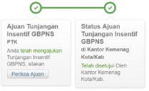 status ajuan PTK yang telah lolos verifikasi oleh admin Kemenag Kota/Kab
