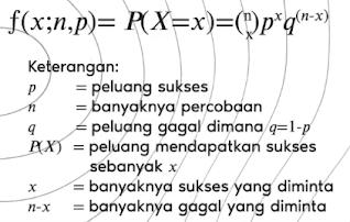 Distribusi Binomial