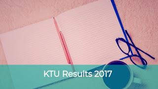 KTU Results 2017