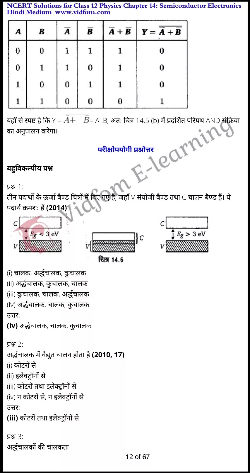 class 12 physics chapter 14 light hindi medium 12