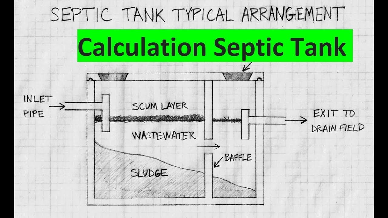 Septic tank size requirements all details you want to know for Septic tank designs