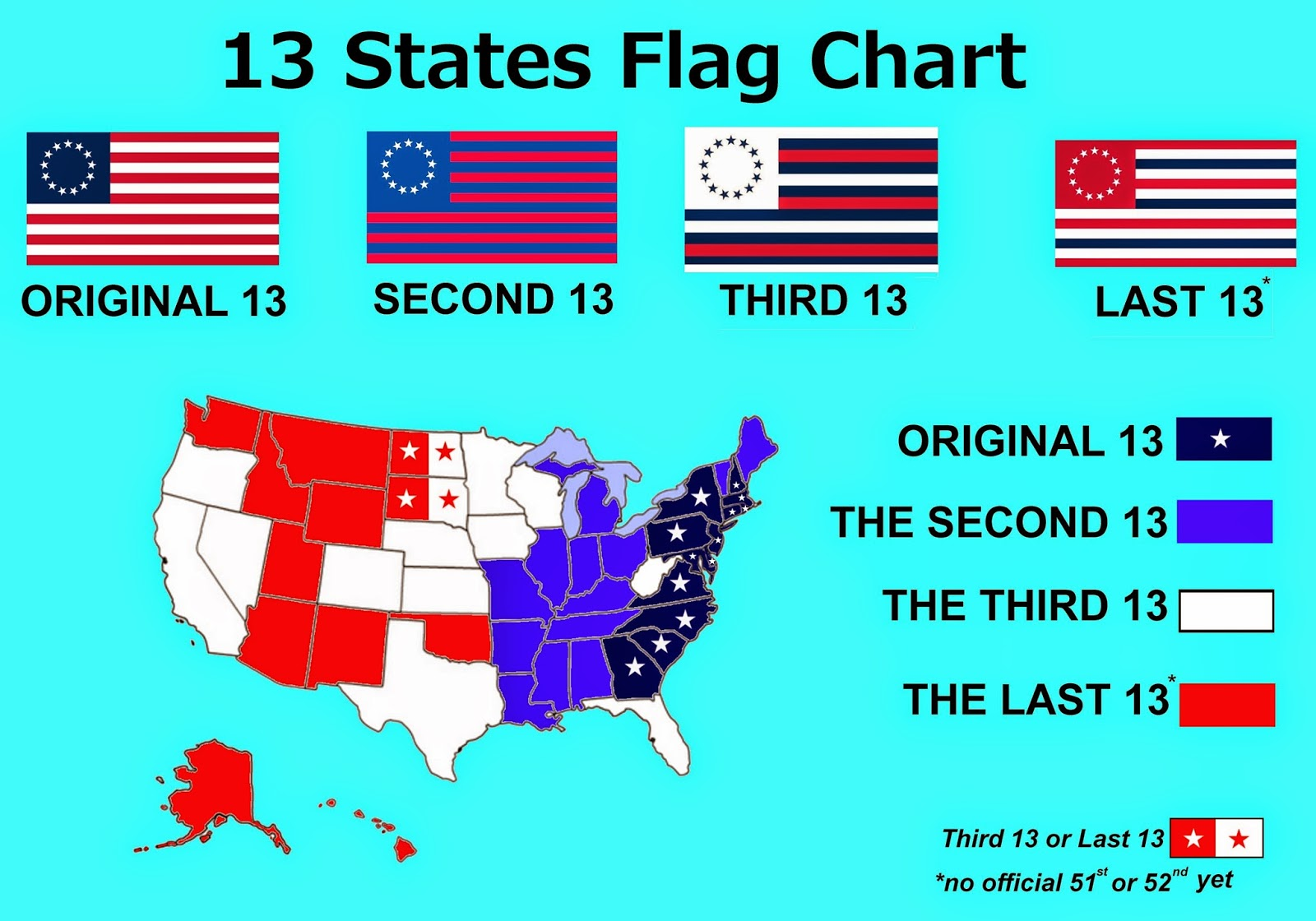 The Voice of Vexillology, Flags & Heraldry: Thirteen States ... on map of usa 1790, original 13 us states, 1st 13 states, map of seven cities, revolutionary war 13 states, map of five nations, united state map 13 states, map of asia pacific region, map of mid-atlantic region, 13 colonies states, map of industrialized world, map of united sates,