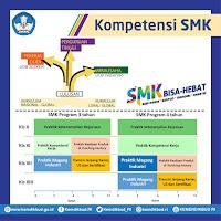 Jokowi-revitalisasi-smk