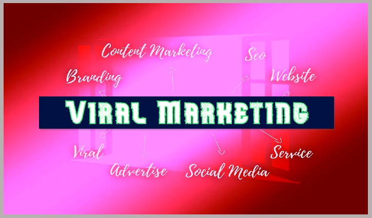 Viral Marketing | Promote Your Website with easy way