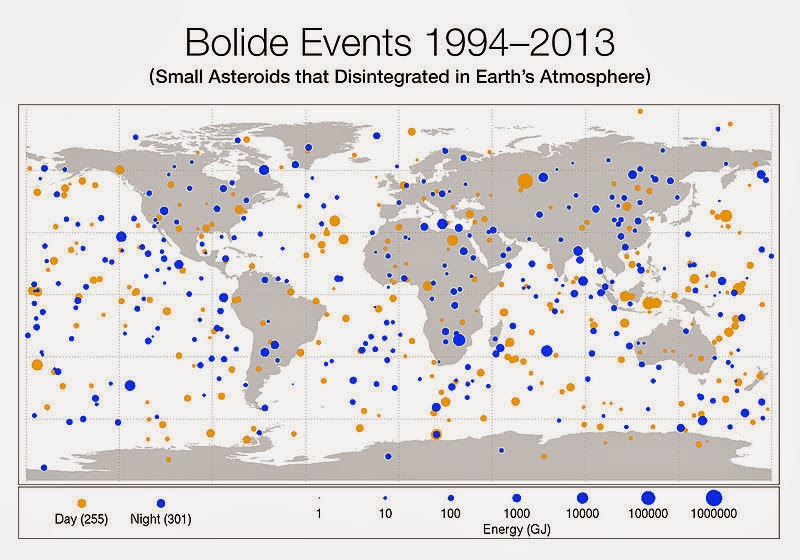 current events about asteroids - photo #19
