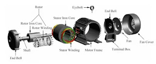 Motor-parts-OR-3-phase-motor-parts