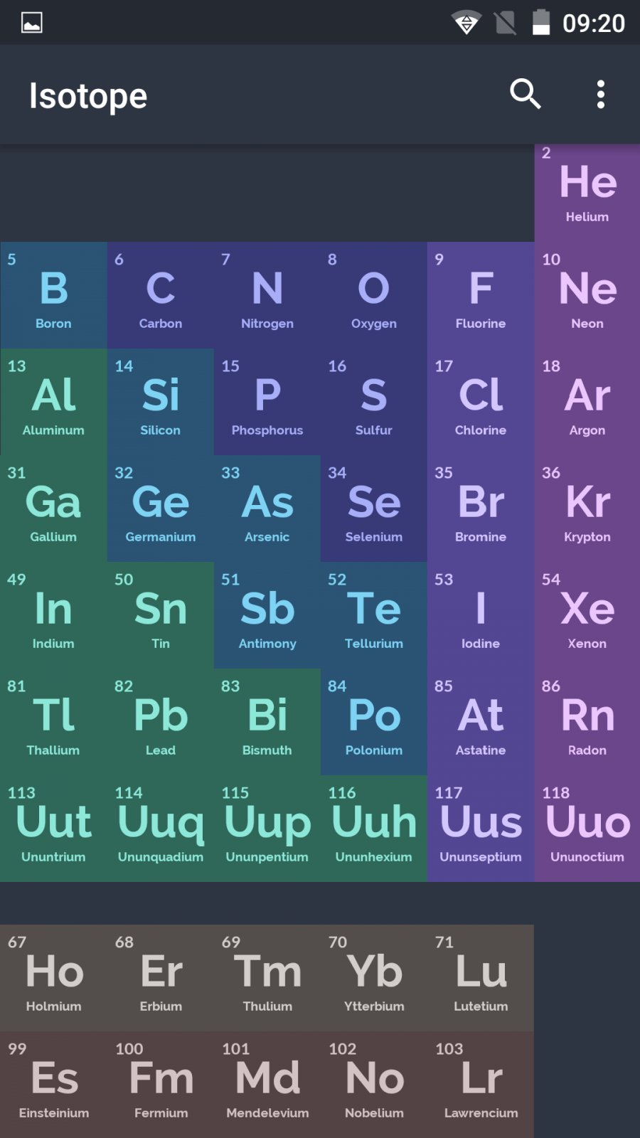Isotope periodic table apk for android mod apk free for Fish table cheat app