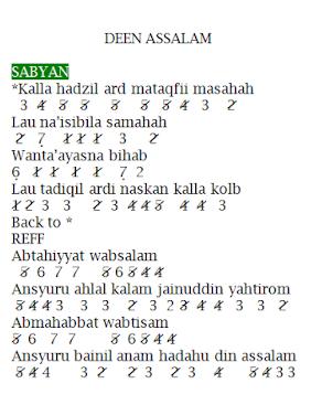 Not Angka Lagu Deen Assalam Sabyan Gambus Partitur Lagu Terbaru