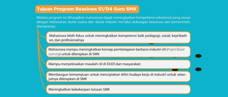 Persyaratan dan Jadwal Pendaftaran Program Beasiswa  S PERSYARATAN PROGRAM BEASISWA S1/D4 UNTUK GURU Sekolah Menengah kejuruan TAHUN 2021