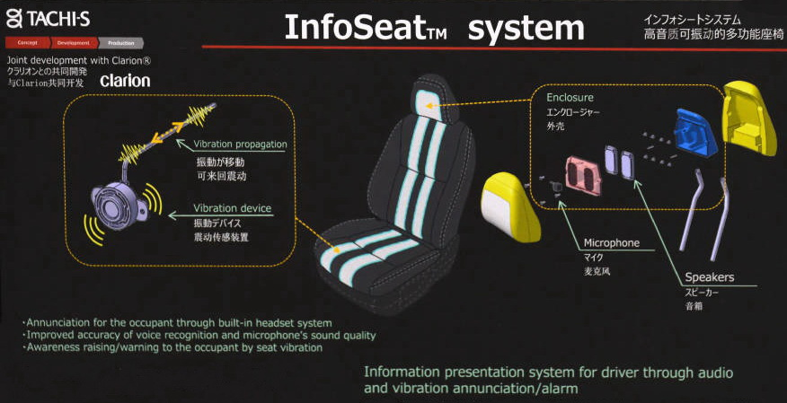 Tinuku.com Tachi-S and Clarion builds smart car seat