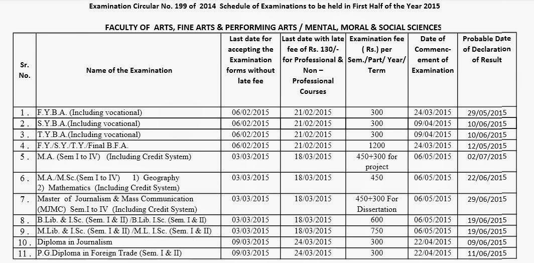 Pune University BA, BFA, BSW Timetable 2014 First Half Exam