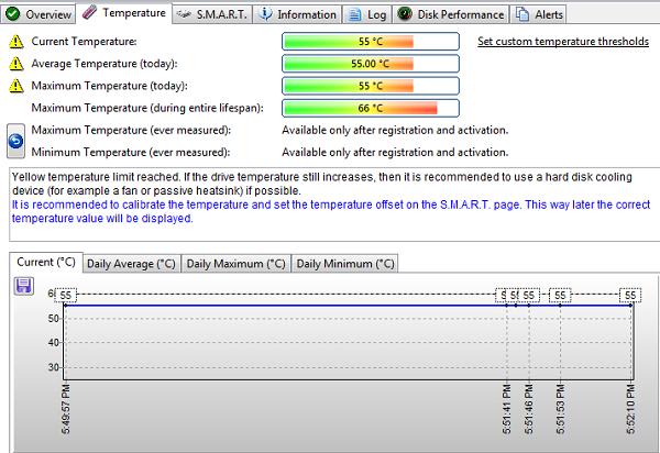 Download Hard Disk Sentinel - Kiểm tra và sửa lỗi ổ cứng máy tính d