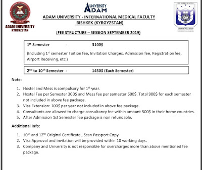Adam University Kyrgyzstan MBBS Fees