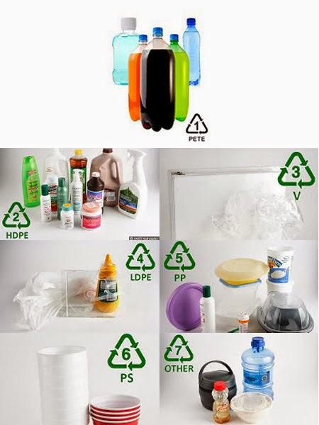 Arti Kode Tara Pangan Dan Kode Daur Ulang Kemasan Plastik Wadah Makanan Dan Minuman