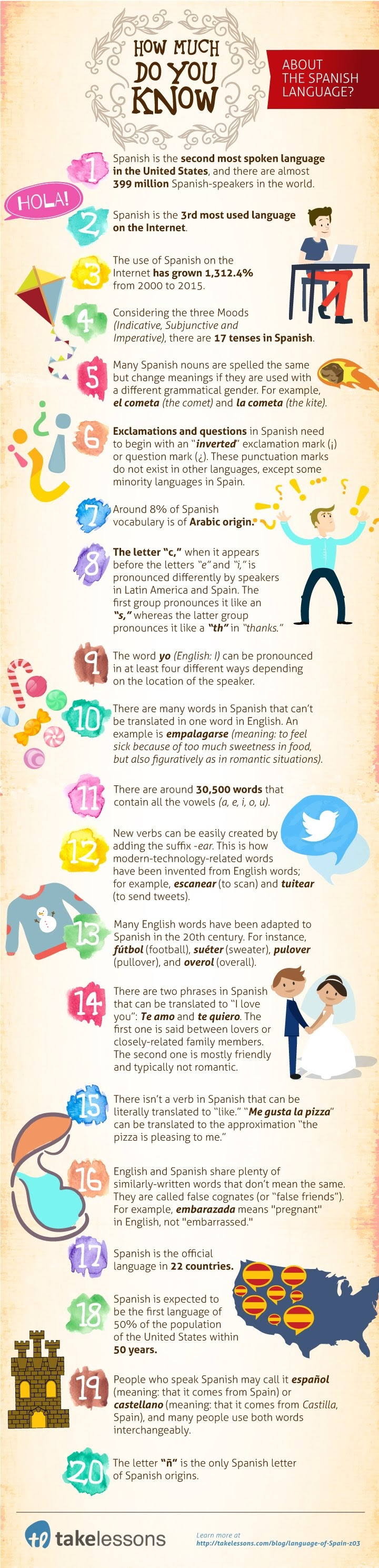 20 Fascinating Facts About the Spanish Language #infographic