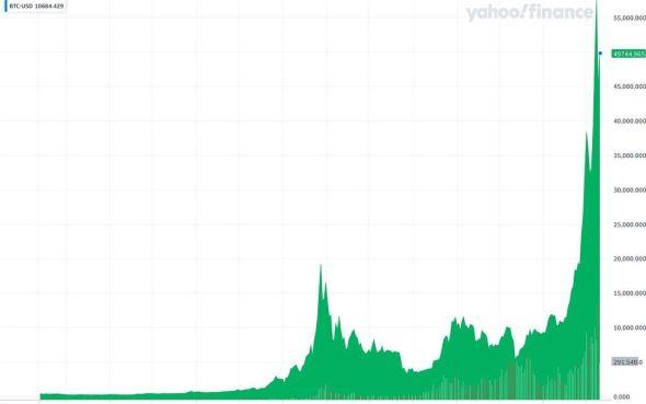 Gladys Orteza stoxart instagram arte ilustrações gráficos ações finanças