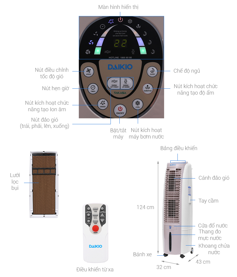 Các tính năng cơ bản của máy làm mát Daikio DKA-02500B