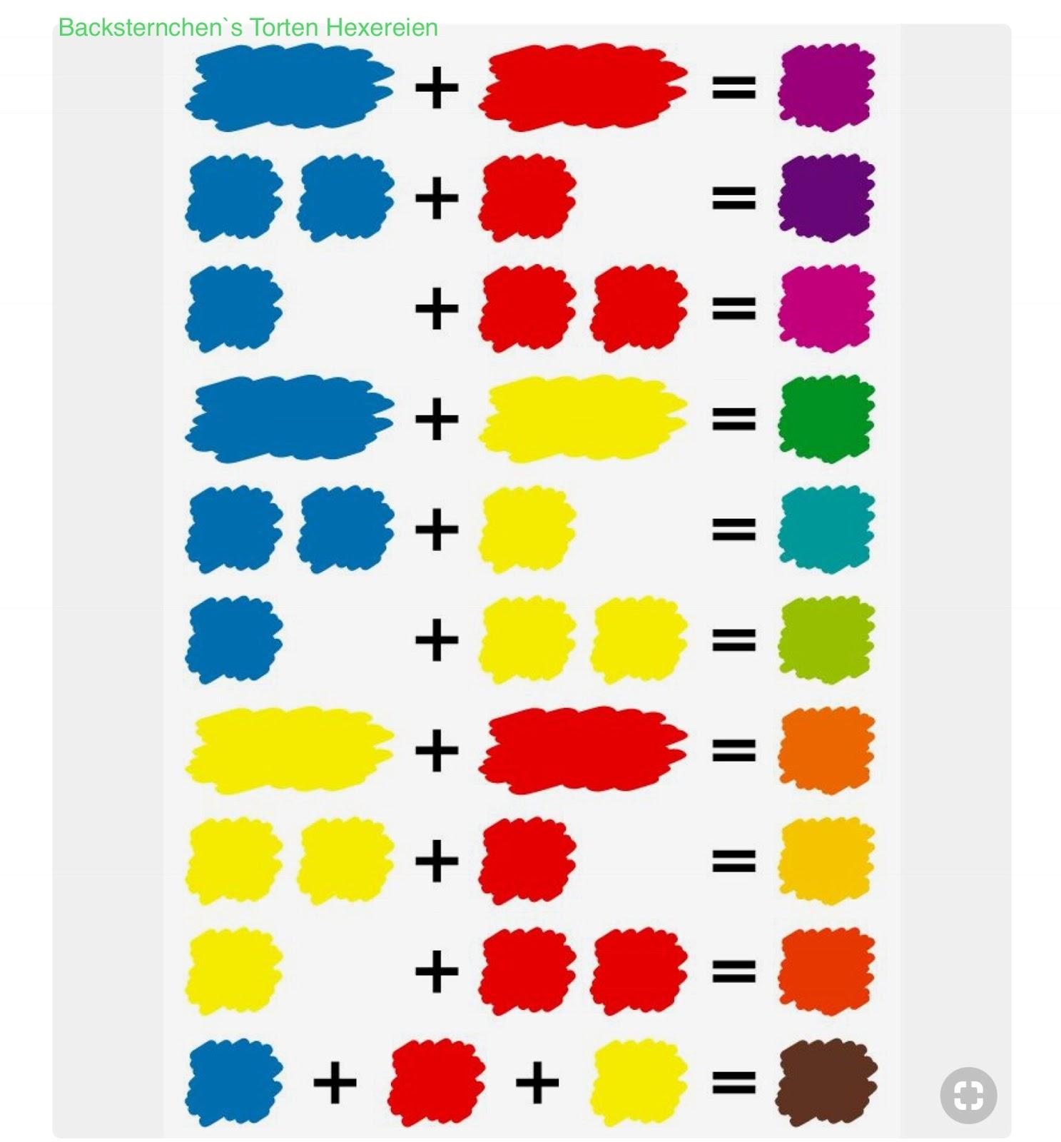 Backsternchen 39 s torten hexereien farben mischen - Farben mischen tabelle ...