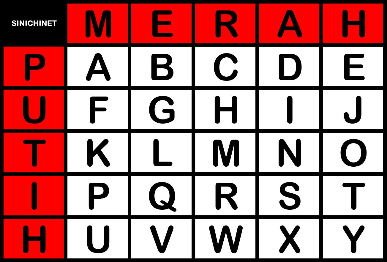 Kode Morse Pramuka Translate