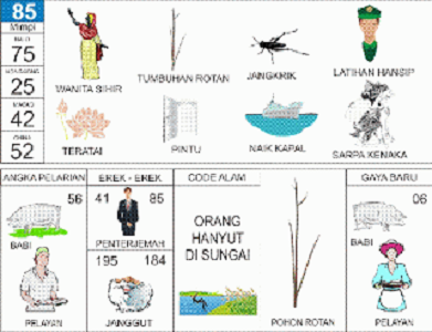 Buku Mimpi Erek Erek 2D 85