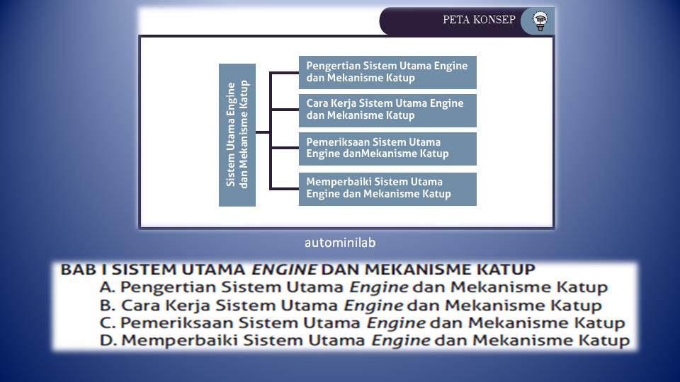PERAWATAN SISTEM UTAMA ENGINE DAN MEKANISME KATUP