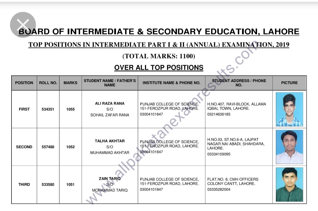 Position Holders Bise Lahore Board Inter Annual 2019