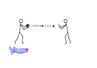 Teknik Dasar Permainan Bola Basket Chest Pass