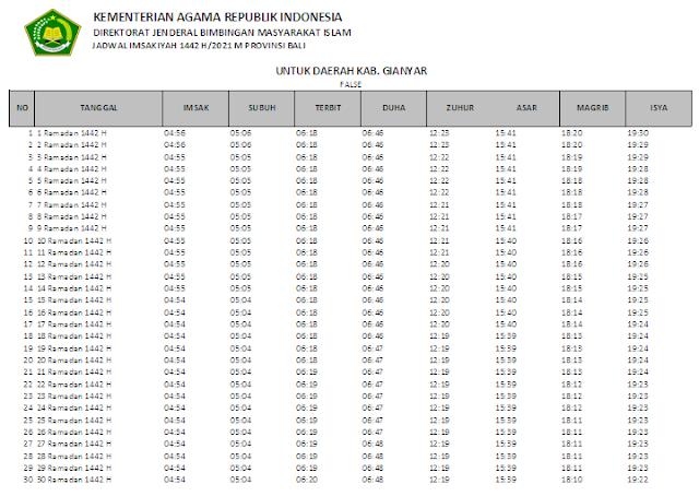 Jadwal Imsakiyah Ramadhan 1442 H Kabupaten Gianyar, Provinsi Bali